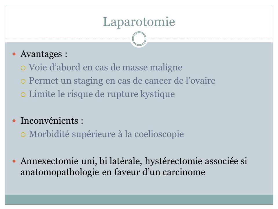 Laparotomie Avantages : Voie d'abord en cas de masse maligne