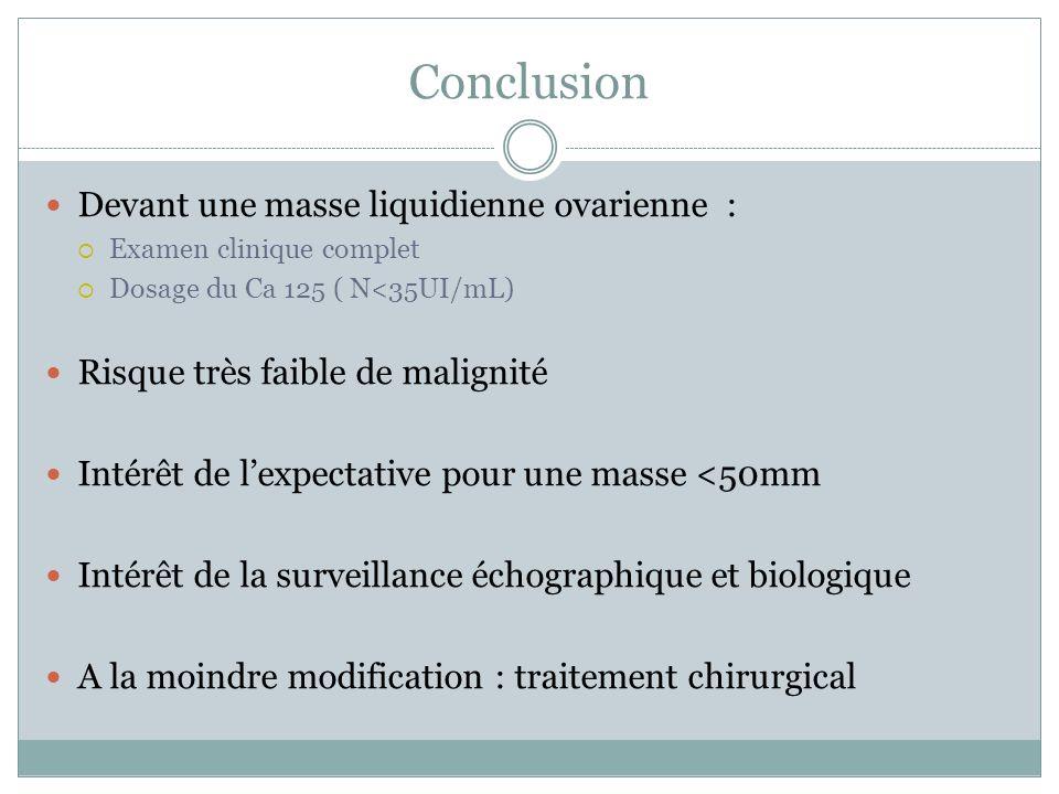 Conclusion Devant une masse liquidienne ovarienne :