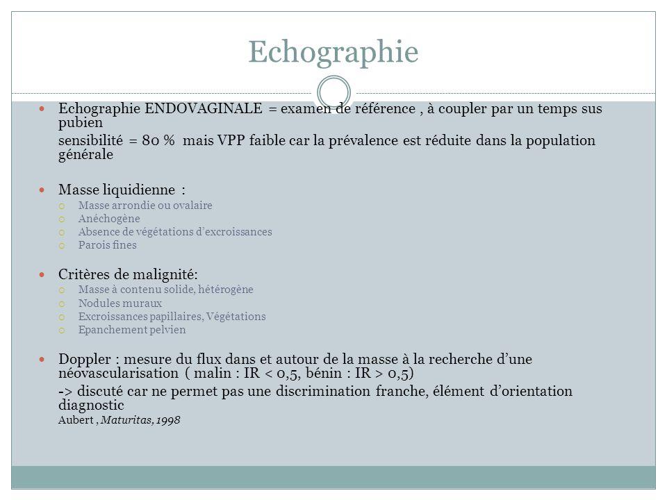 Echographie Echographie ENDOVAGINALE = examen de référence , à coupler par un temps sus pubien.