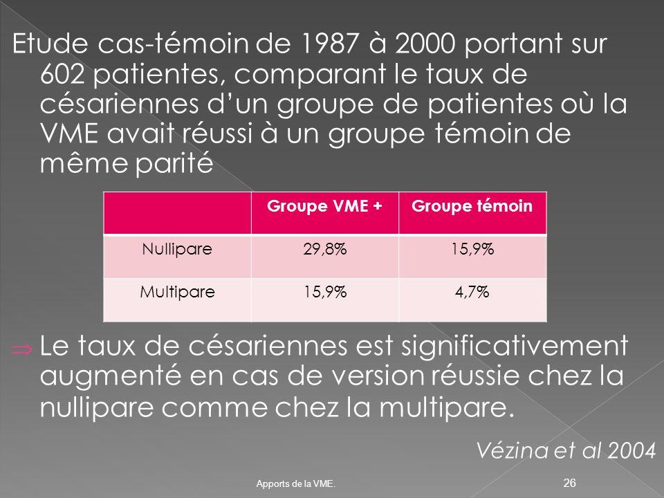 Etude cas-témoin de 1987 à 2000 portant sur 602 patientes, comparant le taux de césariennes d'un groupe de patientes où la VME avait réussi à un groupe témoin de même parité