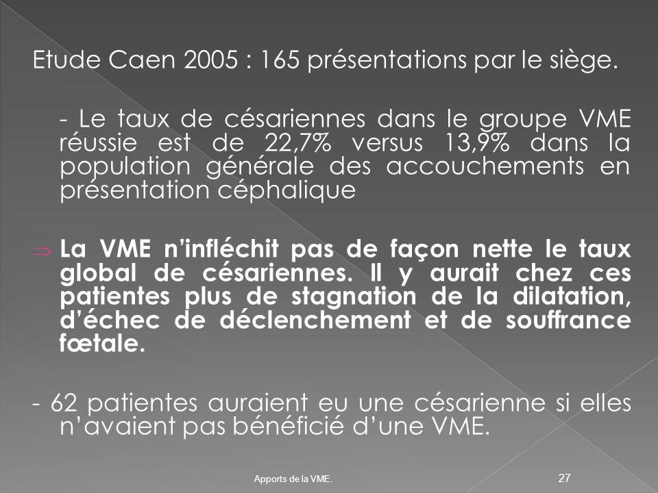 Etude Caen 2005 : 165 présentations par le siège.