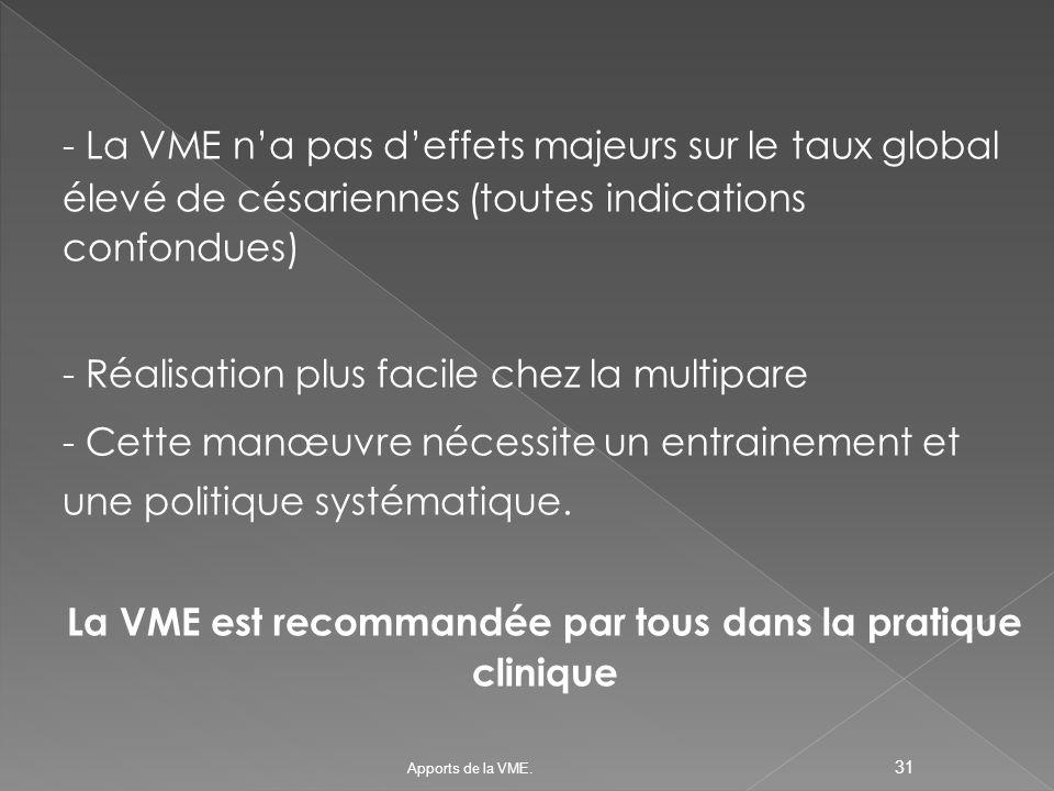 La VME est recommandée par tous dans la pratique clinique