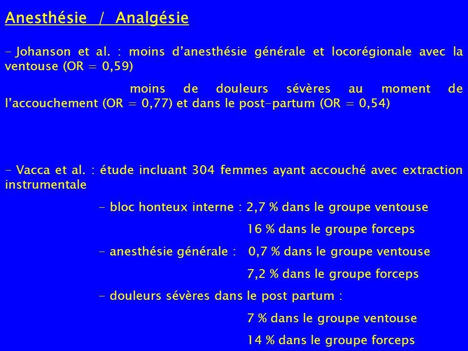 Anesthésie / Analgésie