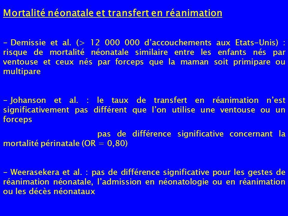 Mortalité néonatale et transfert en réanimation