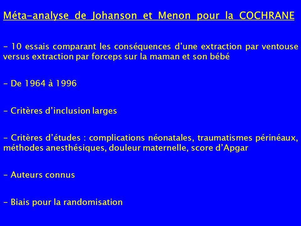 Méta-analyse de Johanson et Menon pour la COCHRANE