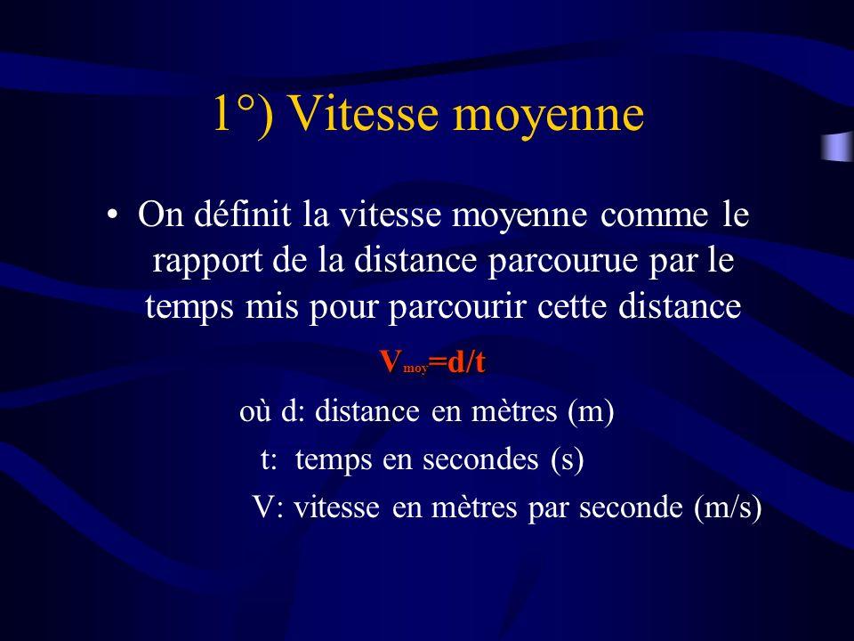 où d: distance en mètres (m)