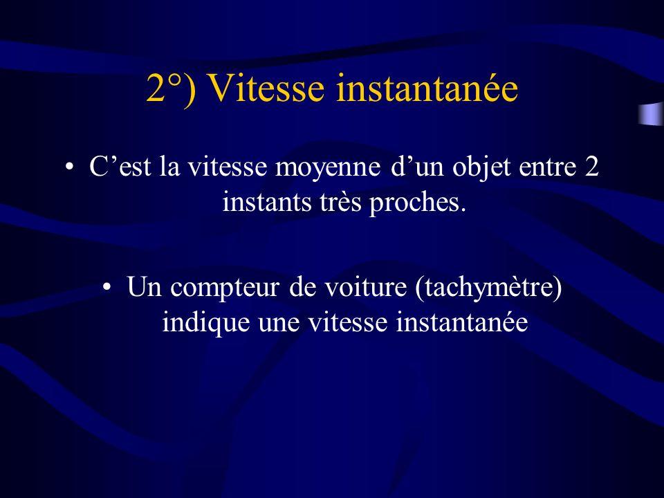 2°) Vitesse instantanée