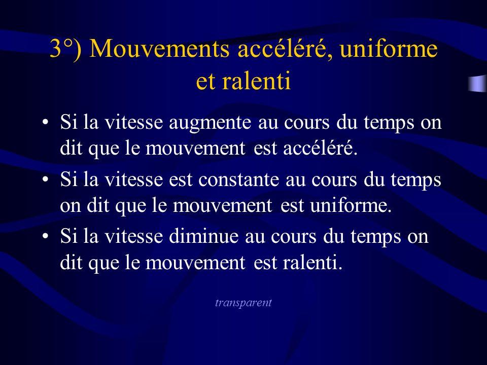 3°) Mouvements accéléré, uniforme et ralenti