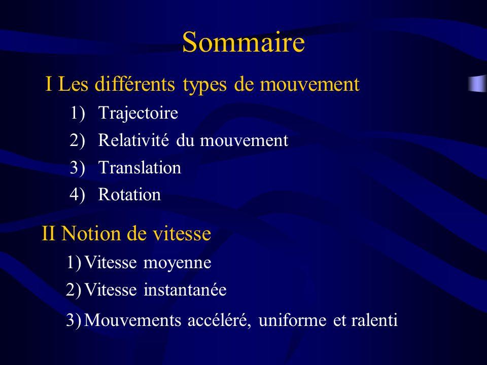 Sommaire I Les différents types de mouvement II Notion de vitesse