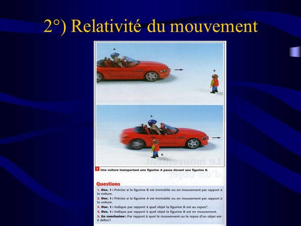 2°) Relativité du mouvement