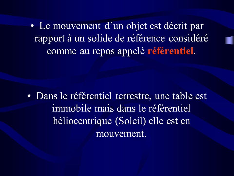 Le mouvement d'un objet est décrit par rapport à un solide de référence considéré comme au repos appelé référentiel.