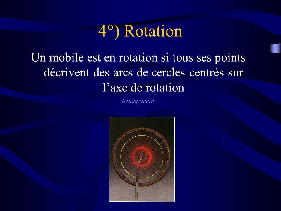 4°) Rotation Un mobile est en rotation si tous ses points décrivent des arcs de cercles centrés sur l'axe de rotation.