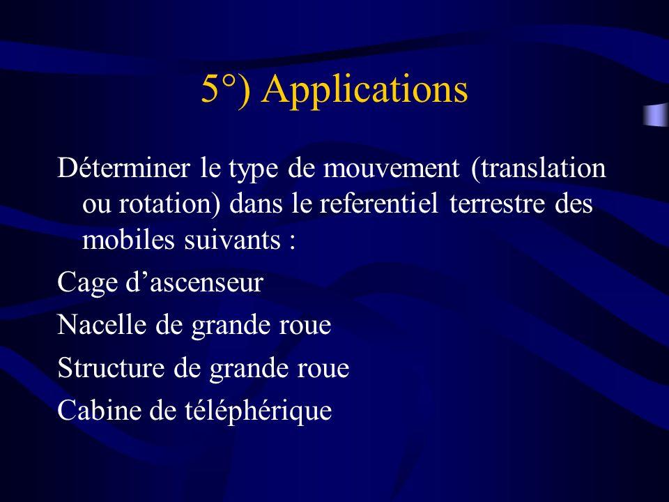 5°) Applications Déterminer le type de mouvement (translation ou rotation) dans le referentiel terrestre des mobiles suivants :