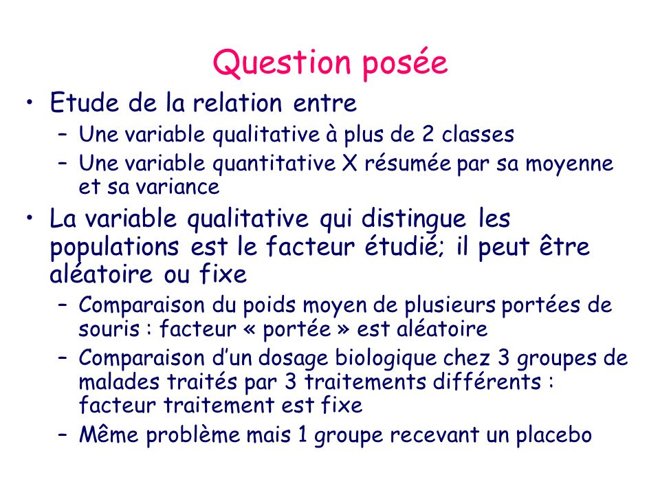 Question posée Etude de la relation entre