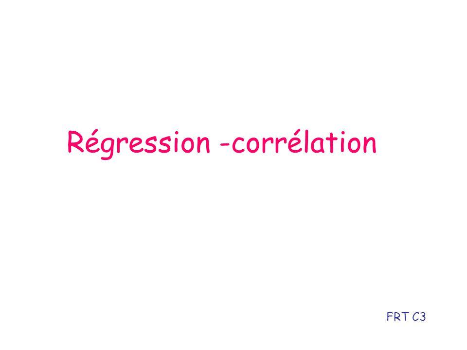 Régression -corrélation