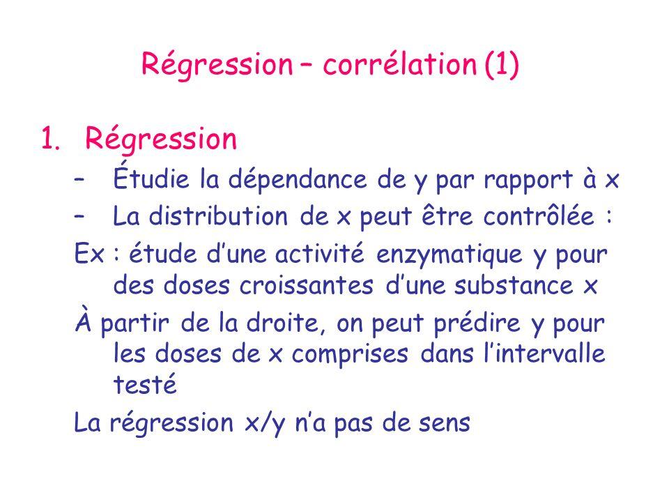 Régression – corrélation (1)
