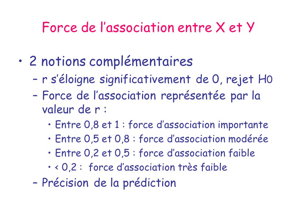 Force de l'association entre X et Y