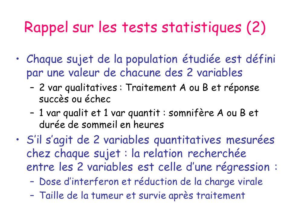 Rappel sur les tests statistiques (2)