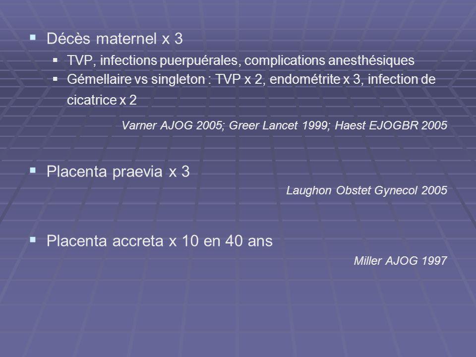 Varner AJOG 2005; Greer Lancet 1999; Haest EJOGBR 2005