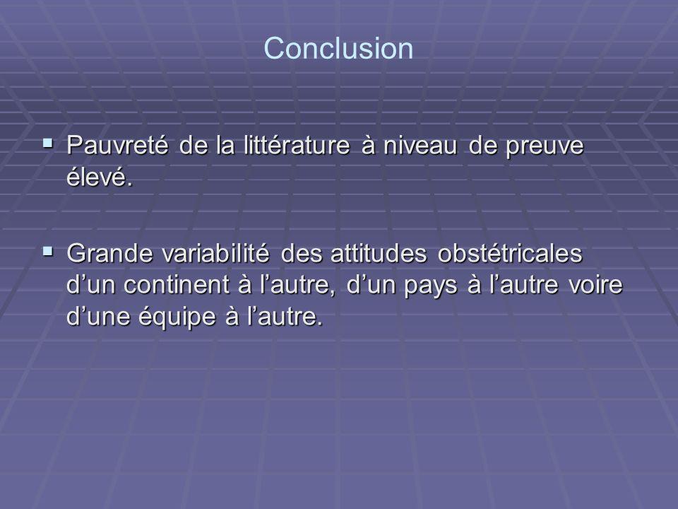 Conclusion Pauvreté de la littérature à niveau de preuve élevé.