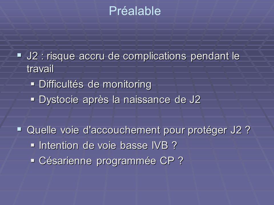 Préalable J2 : risque accru de complications pendant le travail