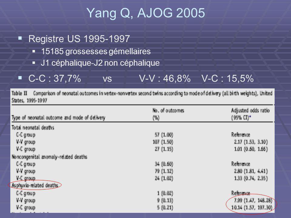 Yang Q, AJOG 2005 Registre US 1995-1997