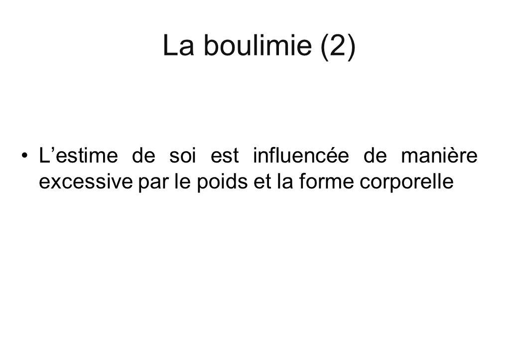 La boulimie (2) L'estime de soi est influencée de manière excessive par le poids et la forme corporelle.