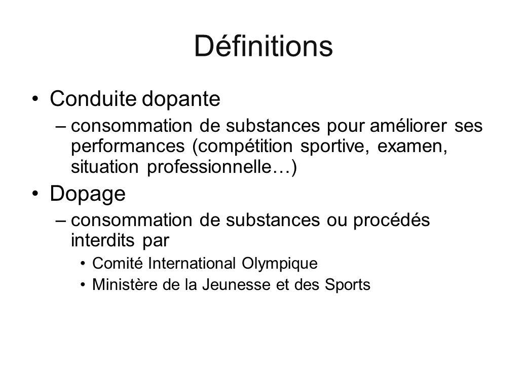 Définitions Conduite dopante Dopage