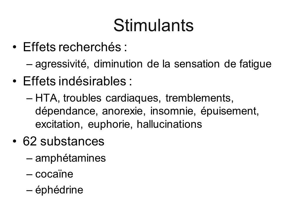 Stimulants Effets recherchés : Effets indésirables : 62 substances