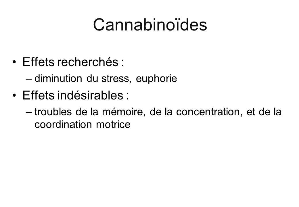 Cannabinoïdes Effets recherchés : Effets indésirables :