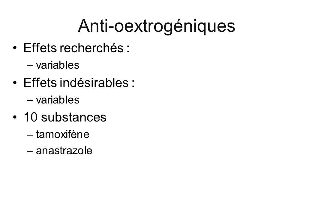 Anti-oextrogéniques Effets recherchés : Effets indésirables :