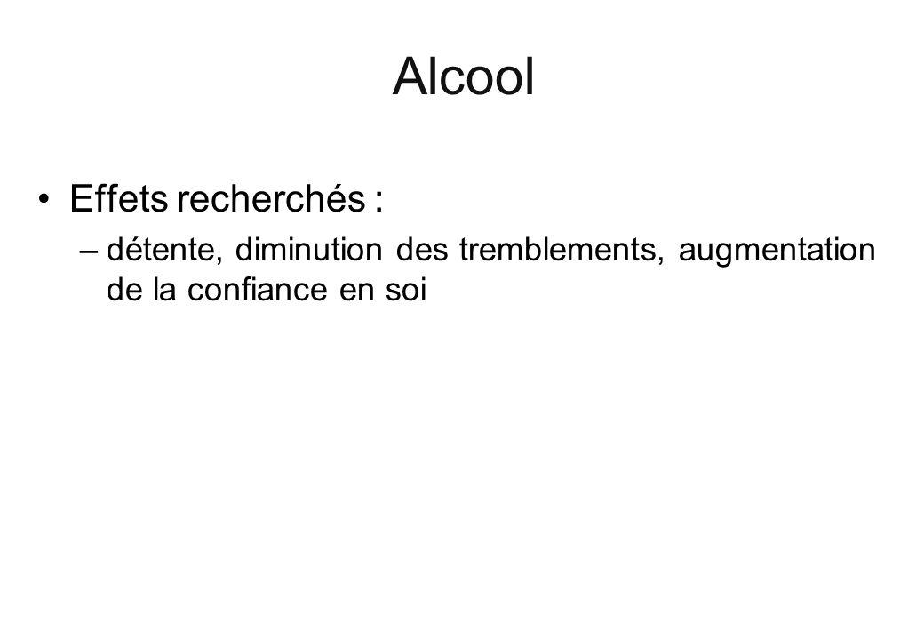 Alcool Effets recherchés :