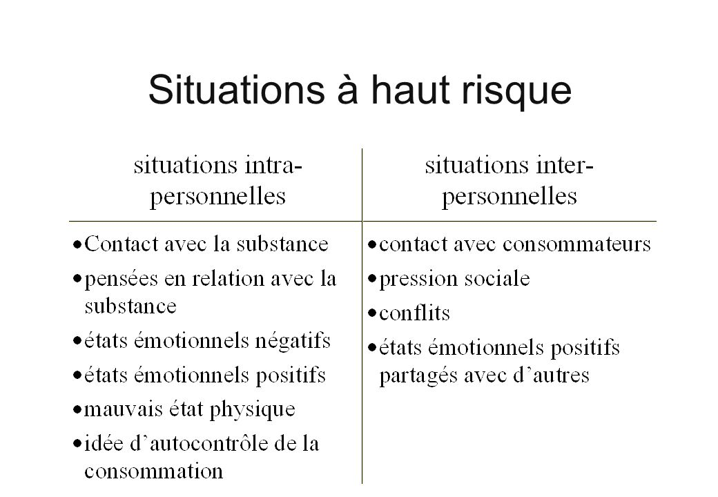 Situations à haut risque