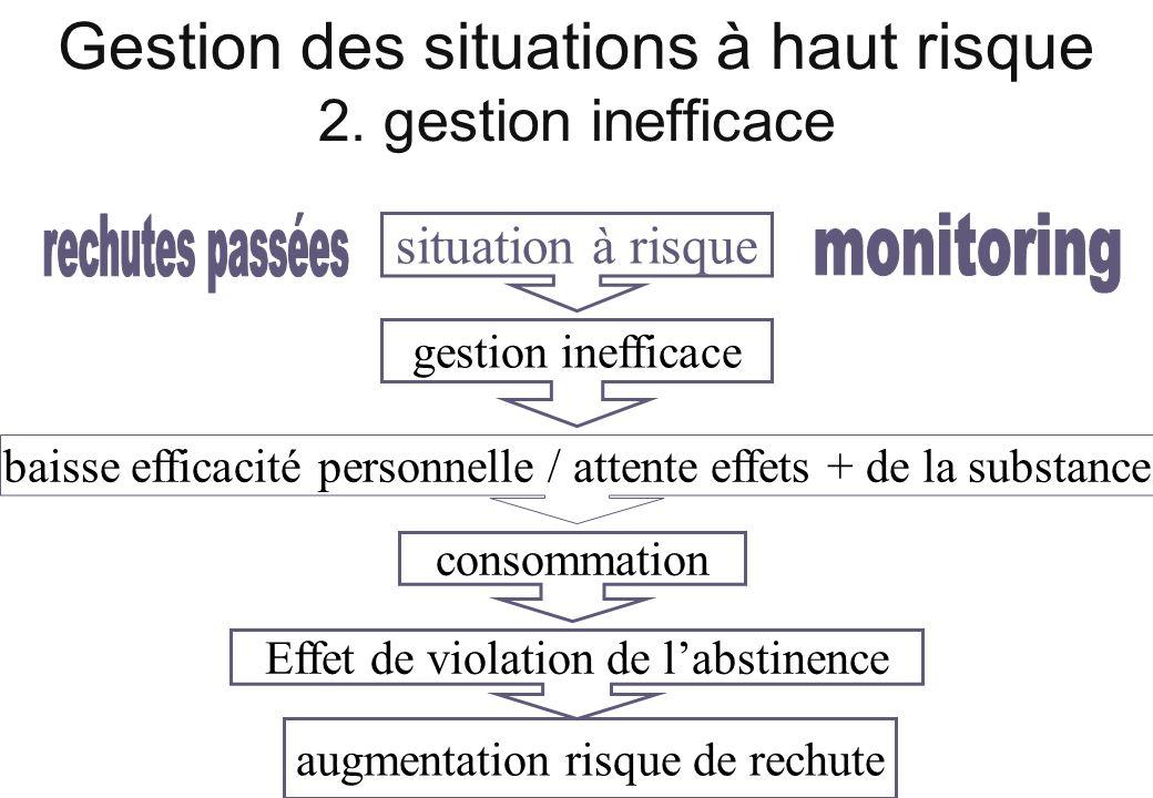 Gestion des situations à haut risque 2. gestion inefficace