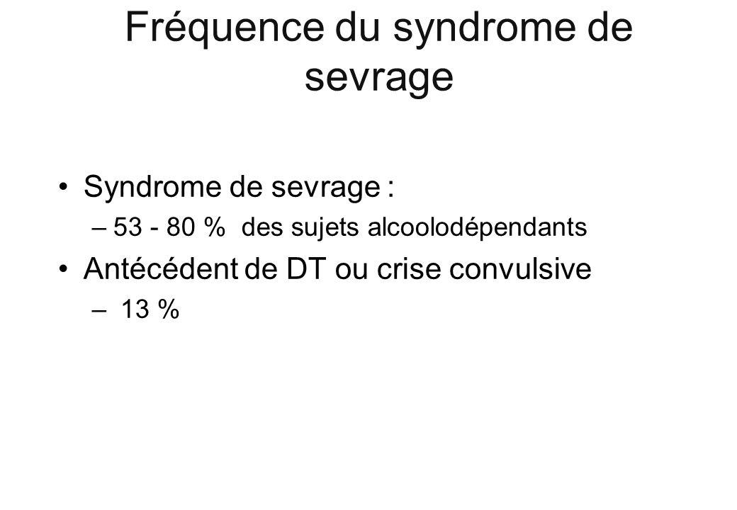 Fréquence du syndrome de sevrage