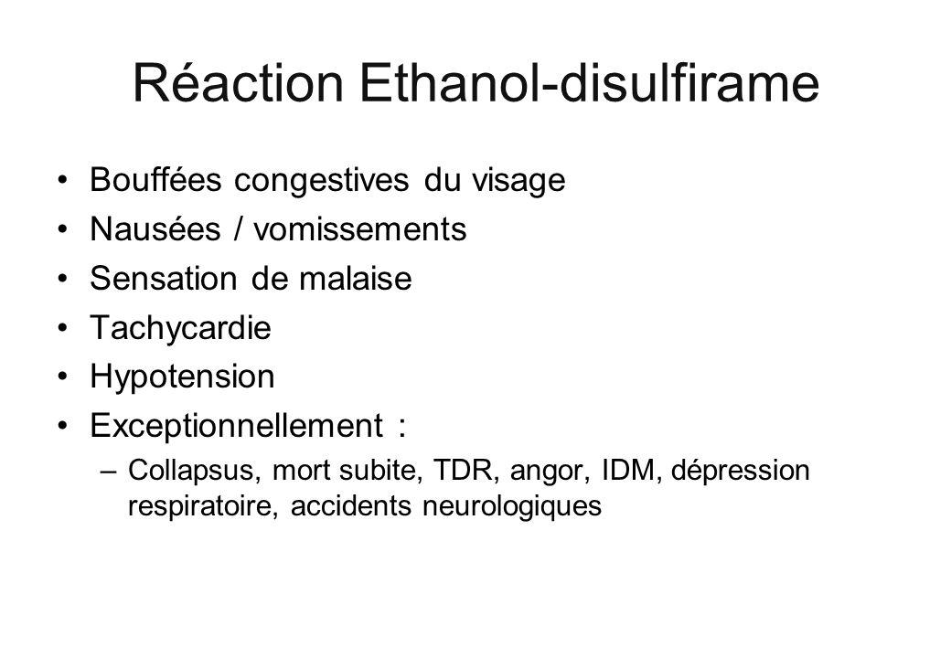 Réaction Ethanol-disulfirame