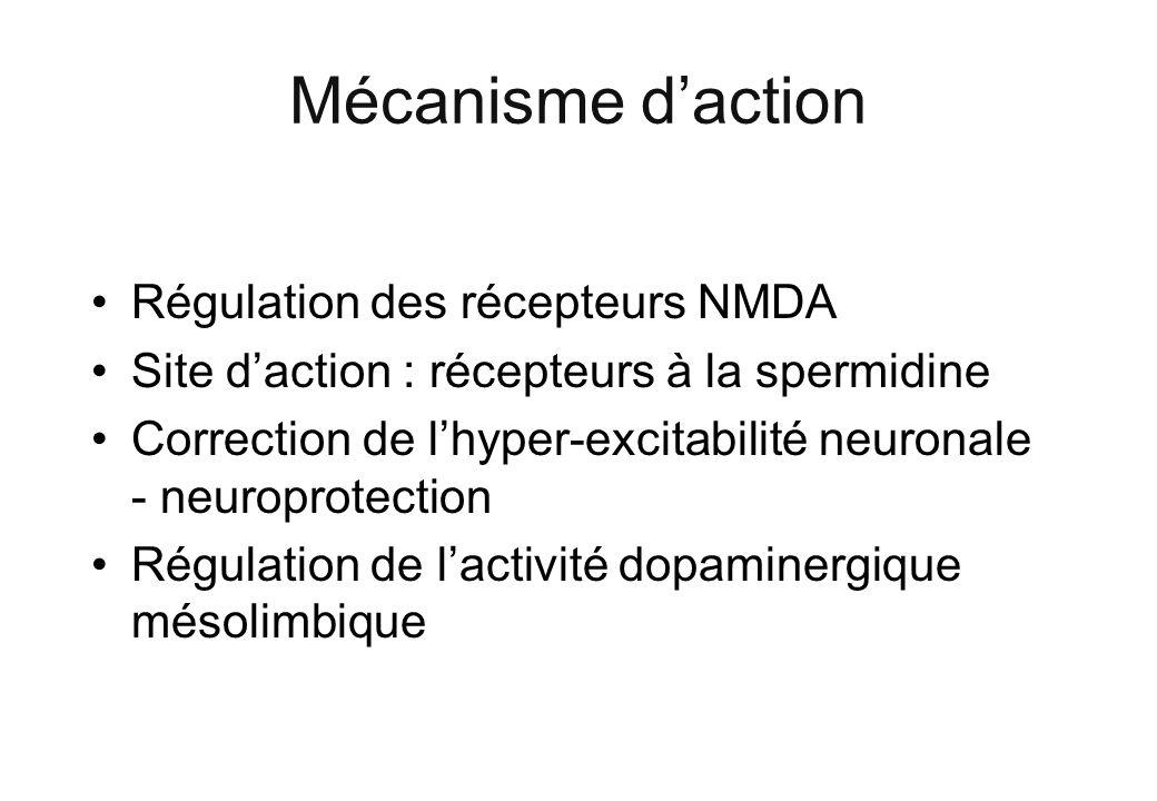 Mécanisme d'action Régulation des récepteurs NMDA