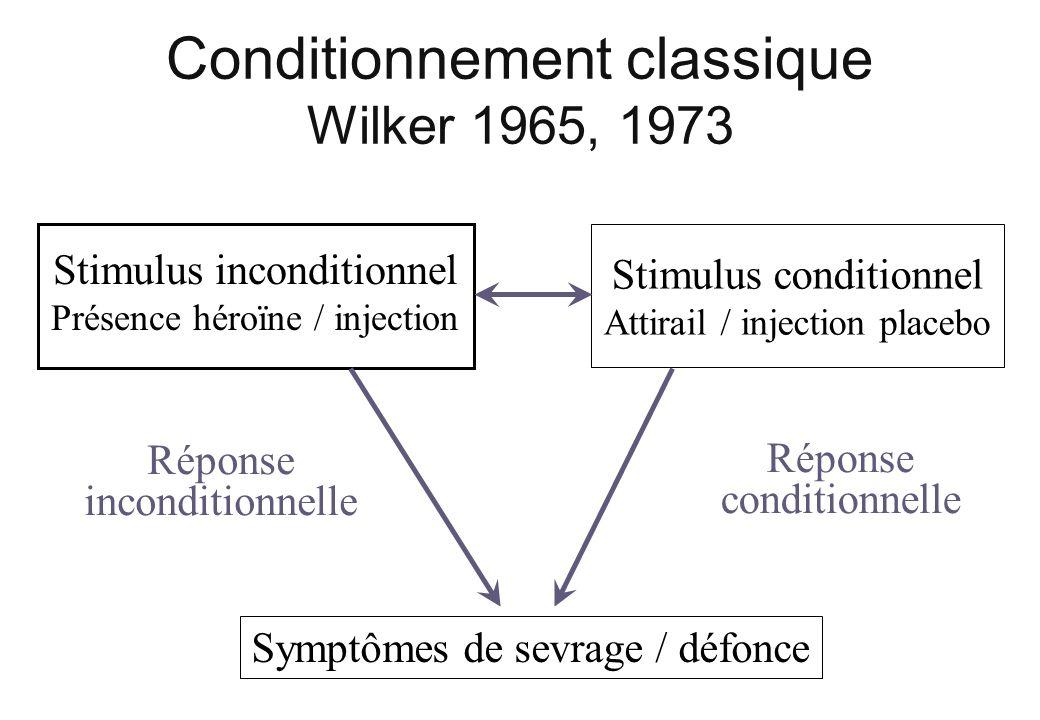 Conditionnement classique Wilker 1965, 1973