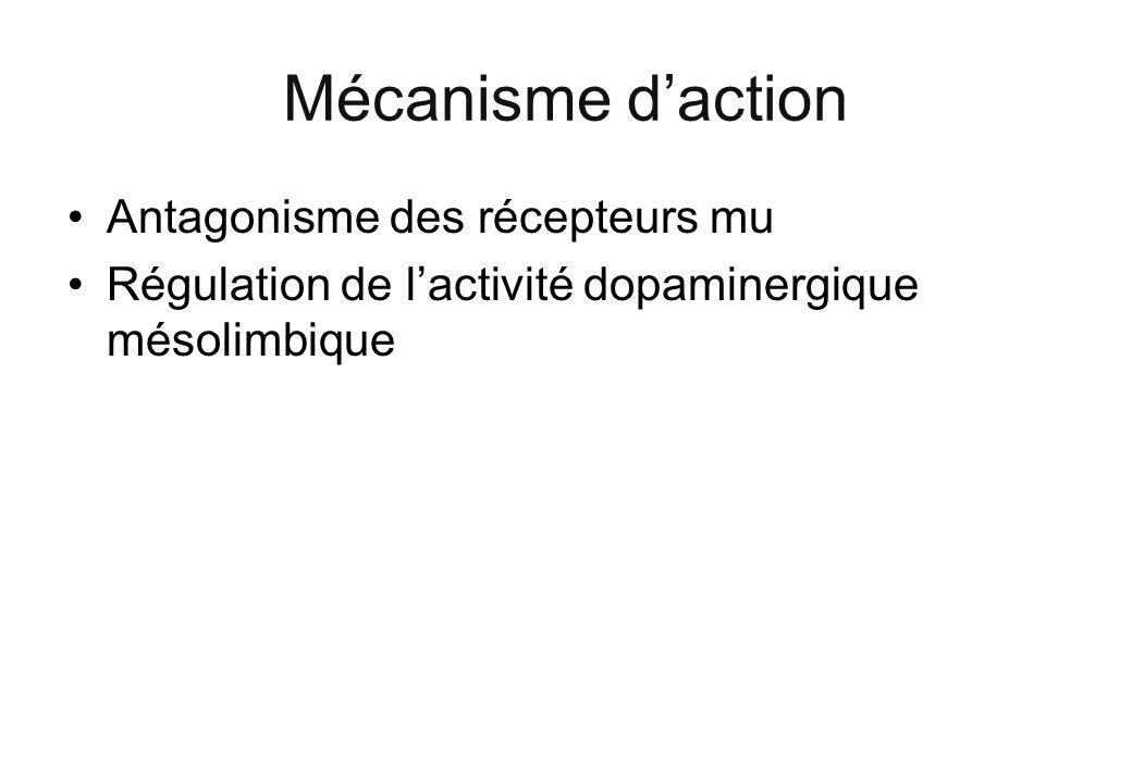 Mécanisme d'action Antagonisme des récepteurs mu