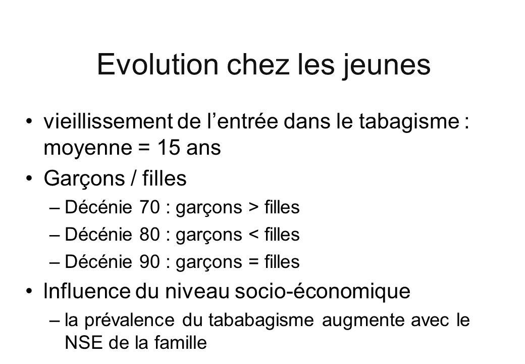 Evolution chez les jeunes