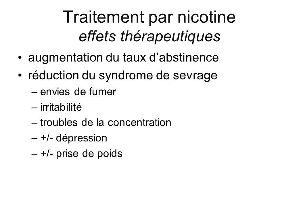Traitement par nicotine effets thérapeutiques