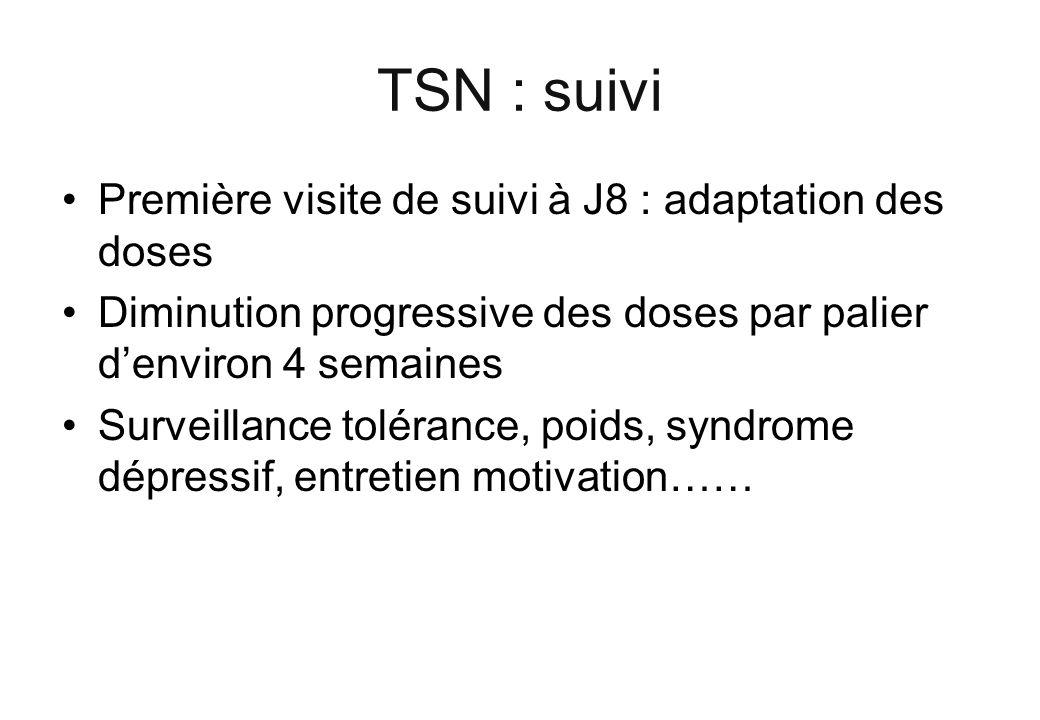 TSN : suivi Première visite de suivi à J8 : adaptation des doses