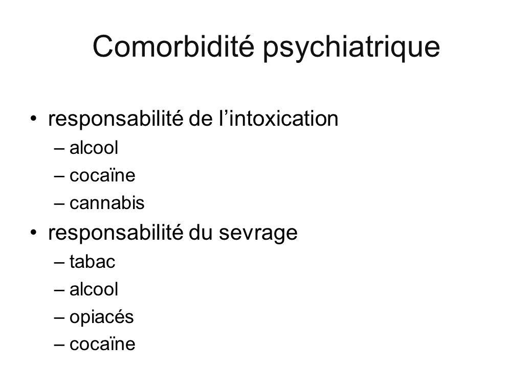 Comorbidité psychiatrique