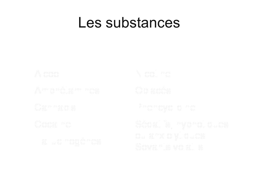 Les substances