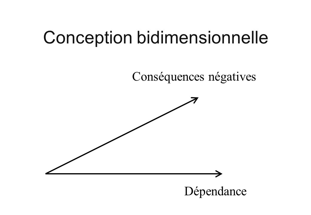 Conception bidimensionnelle