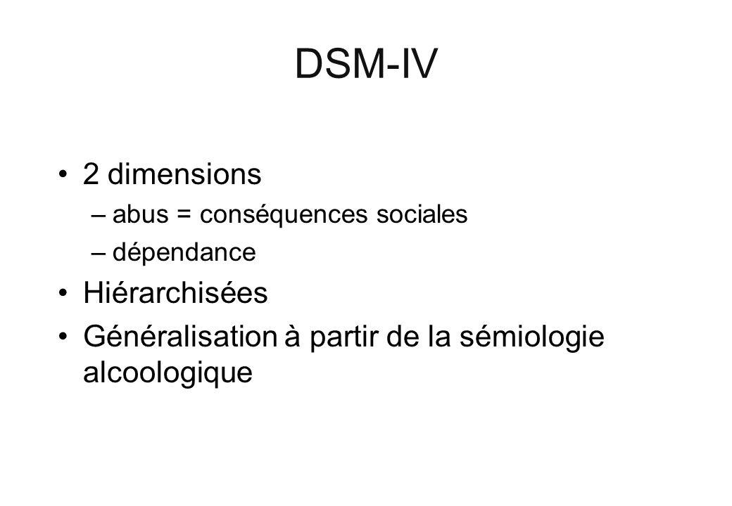 DSM-IV 2 dimensions Hiérarchisées