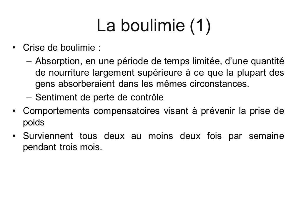 La boulimie (1) Crise de boulimie :