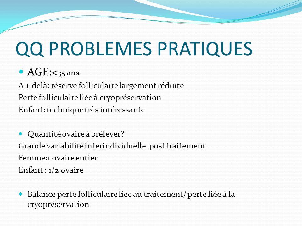 QQ PROBLEMES PRATIQUES