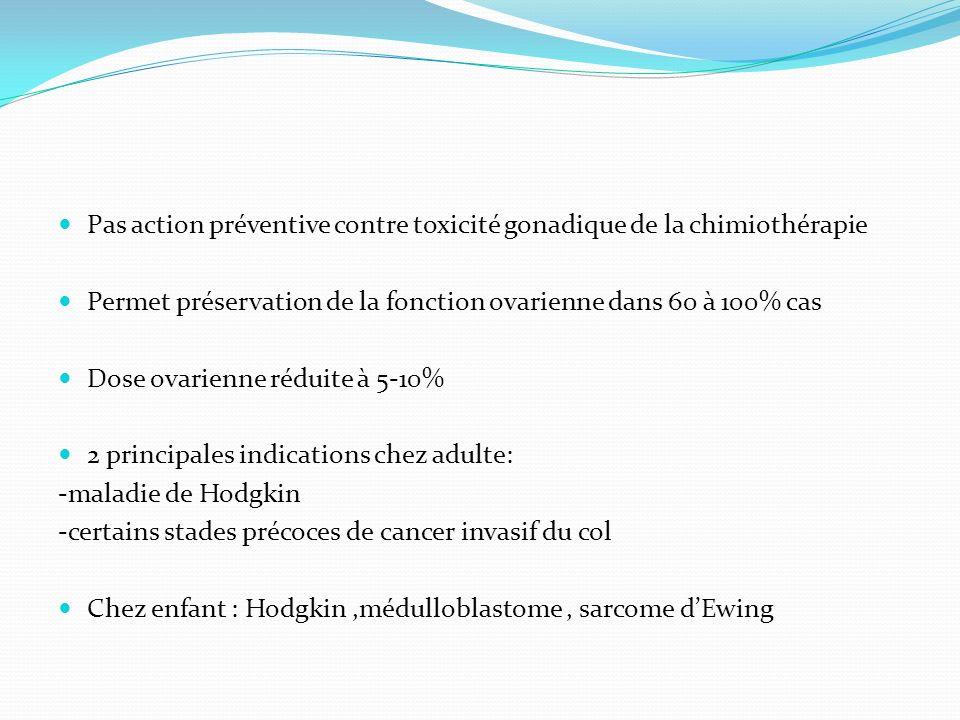 Pas action préventive contre toxicité gonadique de la chimiothérapie