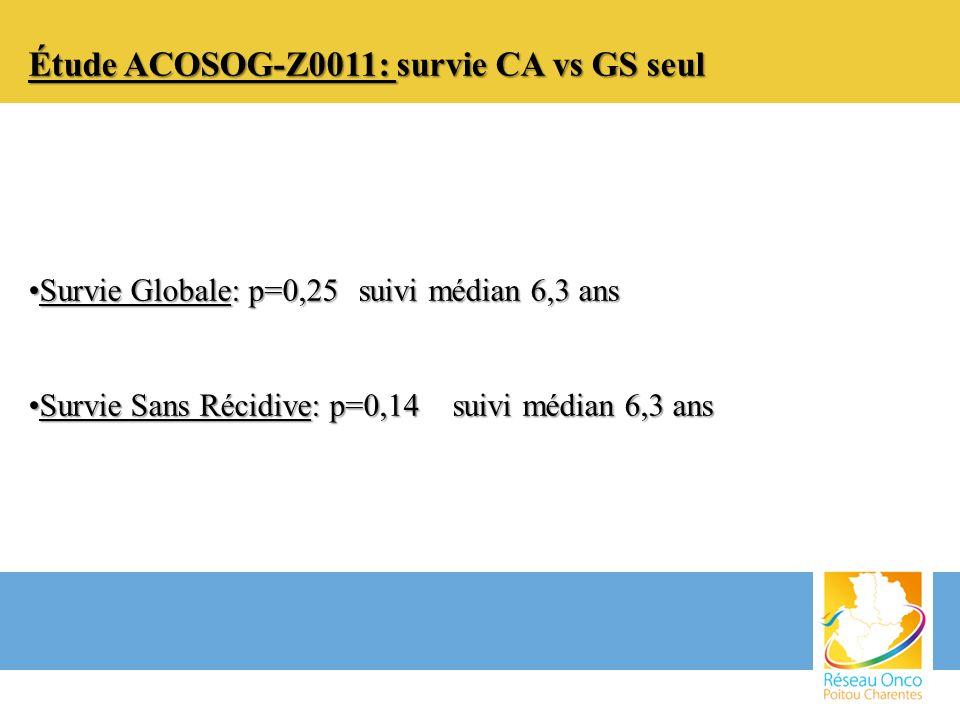 Étude ACOSOG-Z0011: survie CA vs GS seul